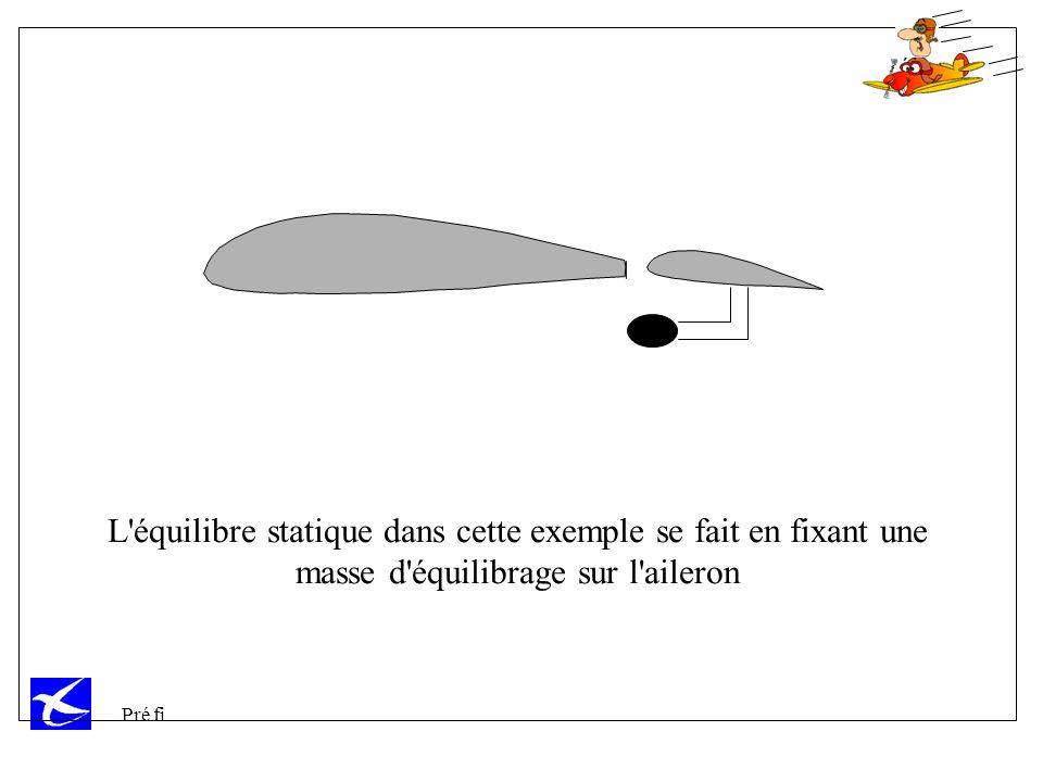 L équilibre statique dans cette exemple se fait en fixant une masse d équilibrage sur l aileron