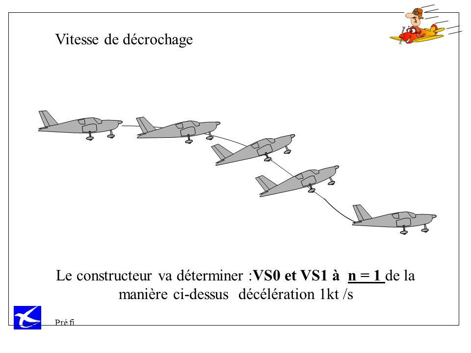 Vitesse de décrochage Le constructeur va déterminer :VS0 et VS1 à n = 1 de la manière ci-dessus décélération 1kt /s.