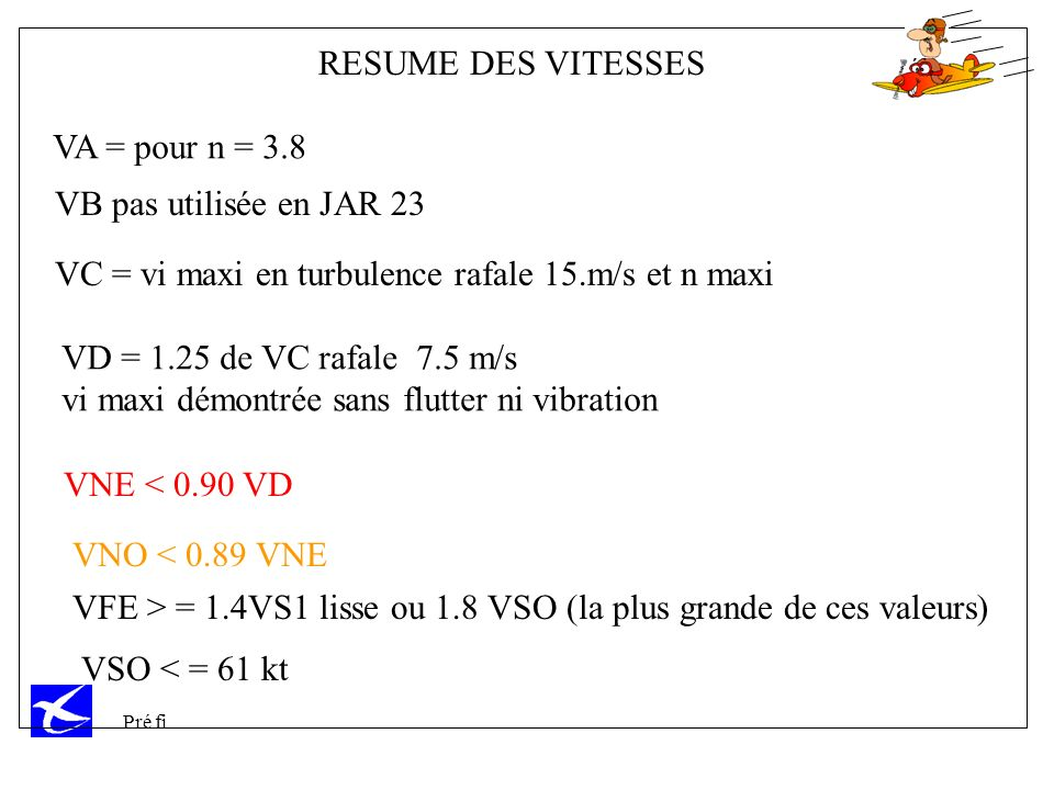 RESUME DES VITESSES VA = pour n = 3.8. VB pas utilisée en JAR 23. VC = vi maxi en turbulence rafale 15.m/s et n maxi.