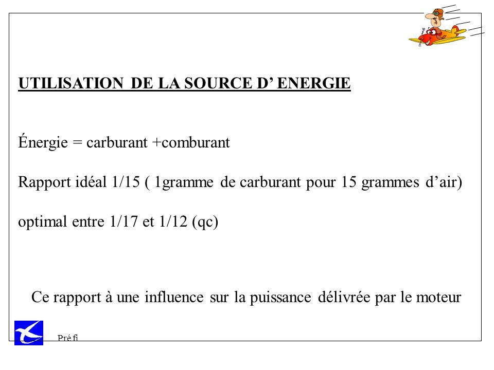 UTILISATION DE LA SOURCE D' ENERGIE