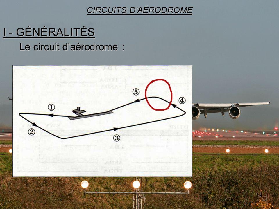 CIRCUITS D'AÉRODROME I - GÉNÉRALITÉS Le circuit d'aérodrome :