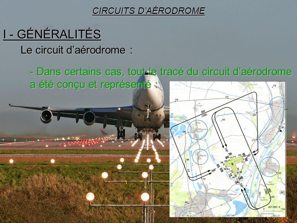 I - GÉNÉRALITÉS Le circuit d'aérodrome :
