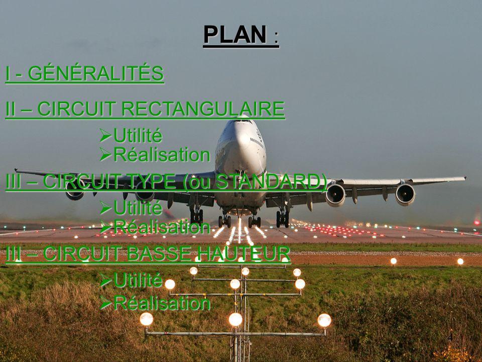 PLAN : I - GÉNÉRALITÉS II – CIRCUIT RECTANGULAIRE Utilité Réalisation