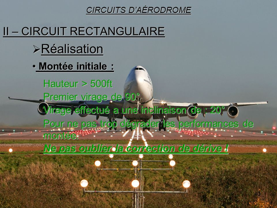 II – CIRCUIT RECTANGULAIRE