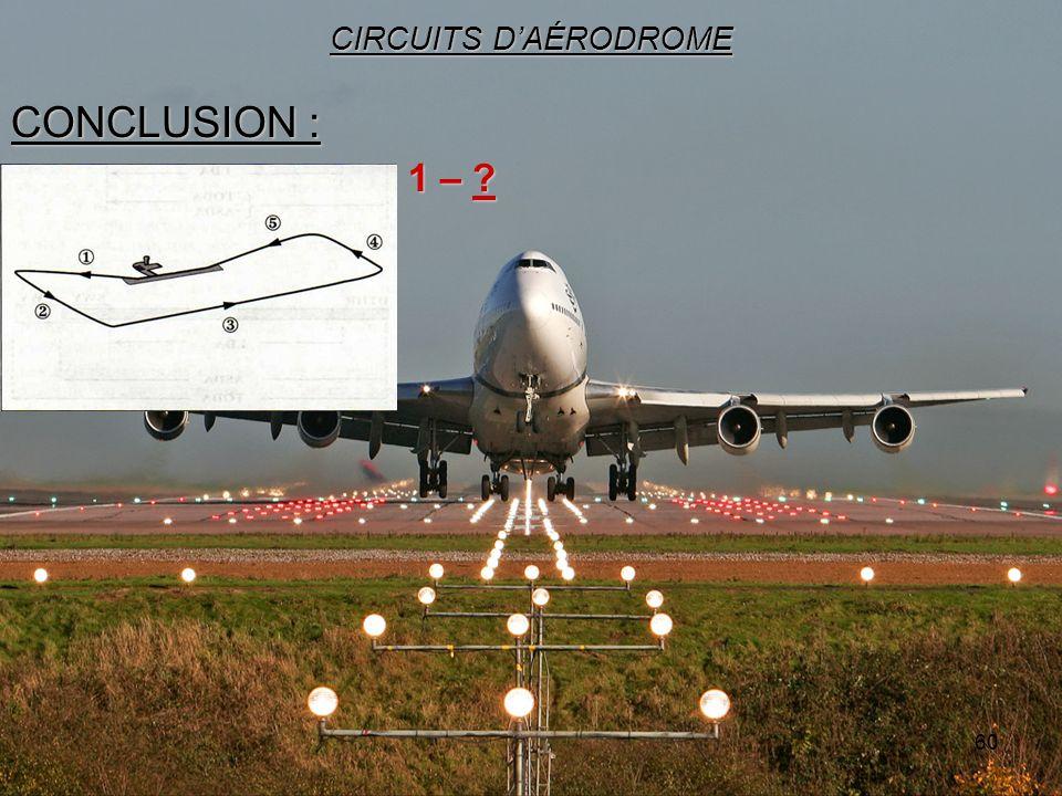 CIRCUITS D'AÉRODROME CONCLUSION : 1 –