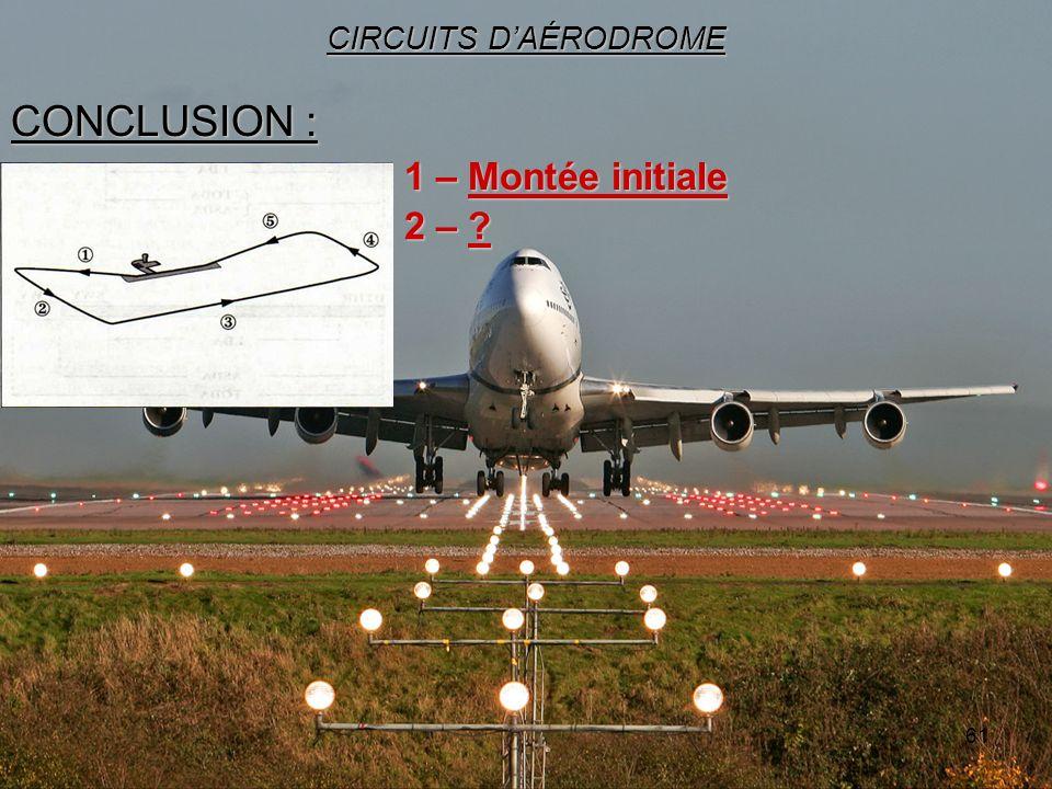 CIRCUITS D'AÉRODROME CONCLUSION : 1 – Montée initiale 2 –