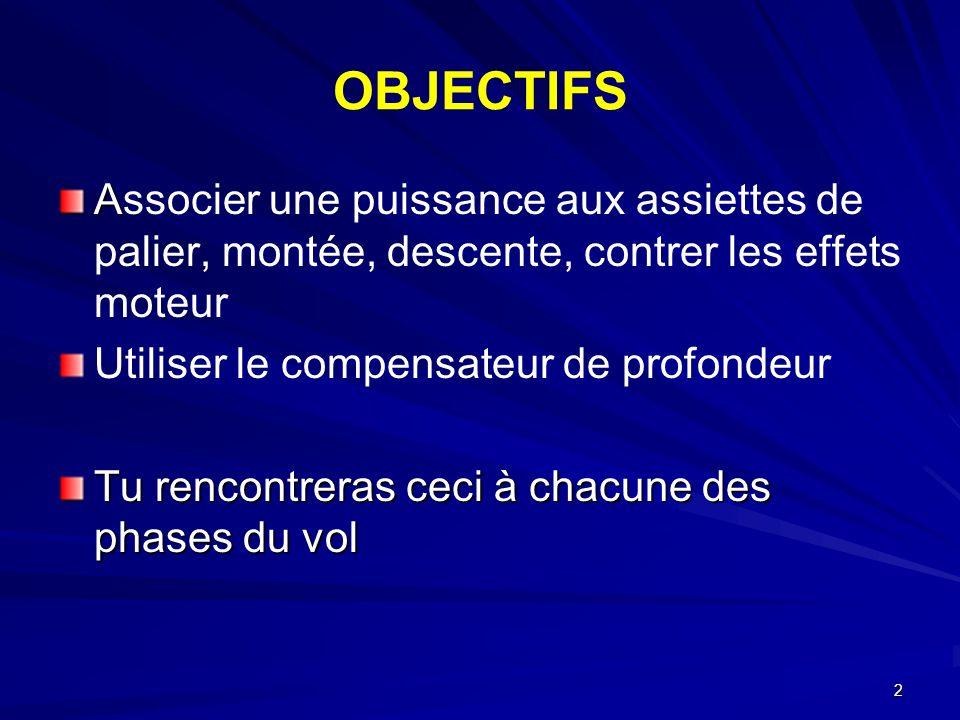 OBJECTIFS Associer une puissance aux assiettes de palier, montée, descente, contrer les effets moteur.