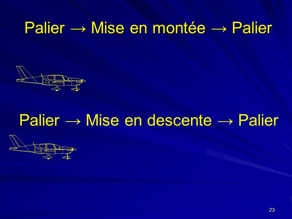 Palier → Mise en montée → Palier
