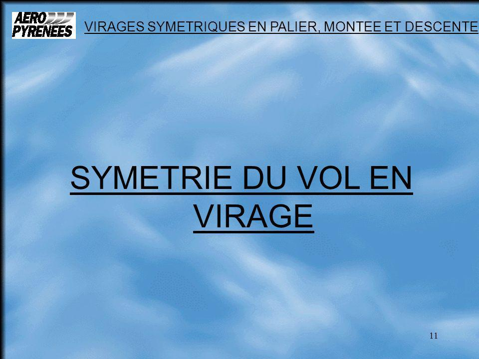 SYMETRIE DU VOL EN VIRAGE