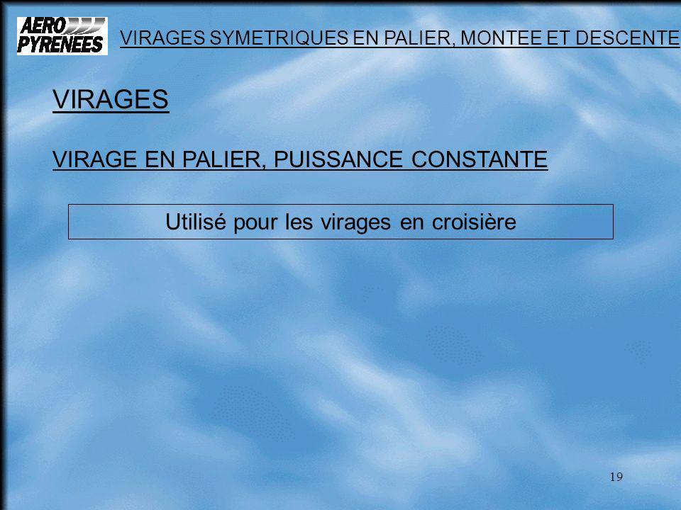 VIRAGES VIRAGE EN PALIER, PUISSANCE CONSTANTE