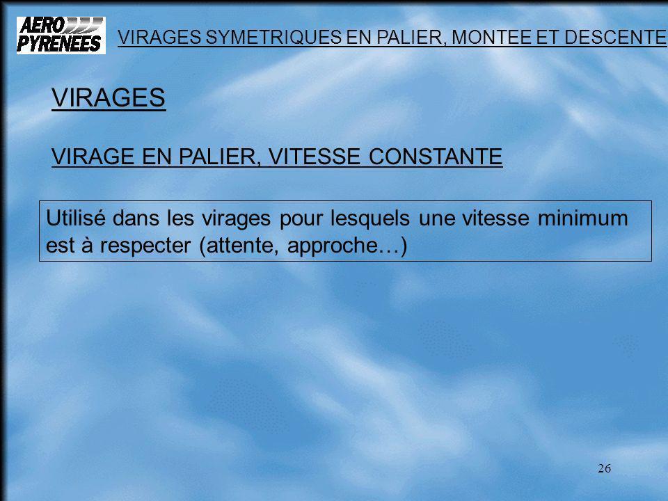 VIRAGES SYMETRIQUES EN PALIER, MONTEE ET DESCENTE