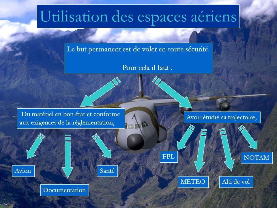 Utilisation des espaces aériens