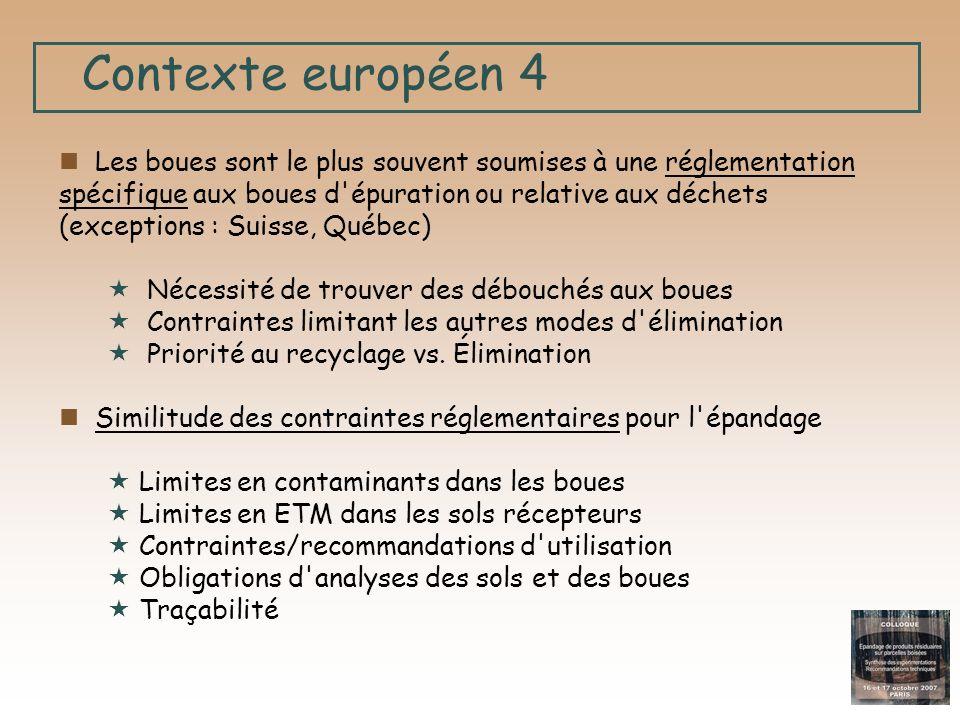 Contexte européen 4