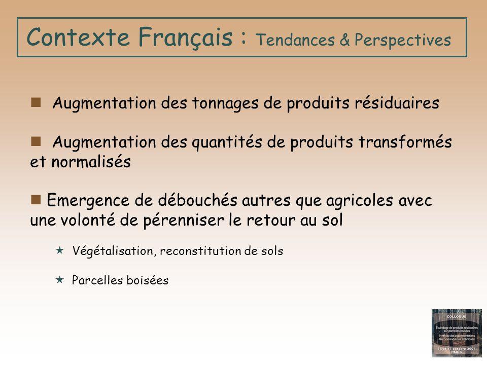 Contexte Français : Tendances & Perspectives