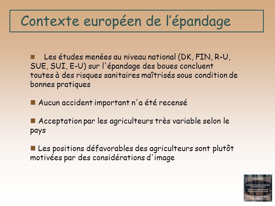 Contexte européen de l'épandage