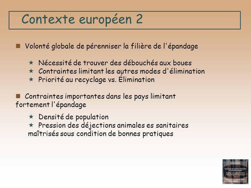 Contexte européen 2 Volonté globale de pérenniser la filière de l épandage. Nécessité de trouver des débouchés aux boues.