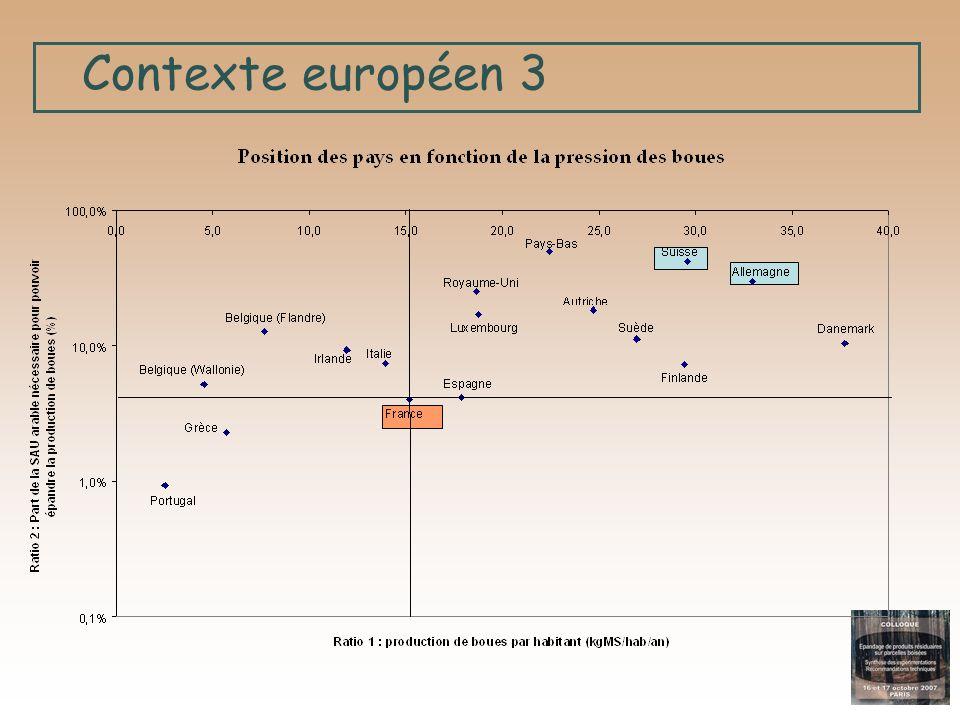 Contexte européen 3