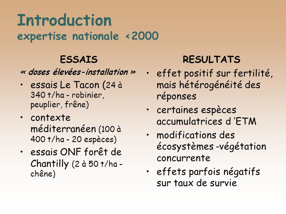 Introduction expertise nationale <2000