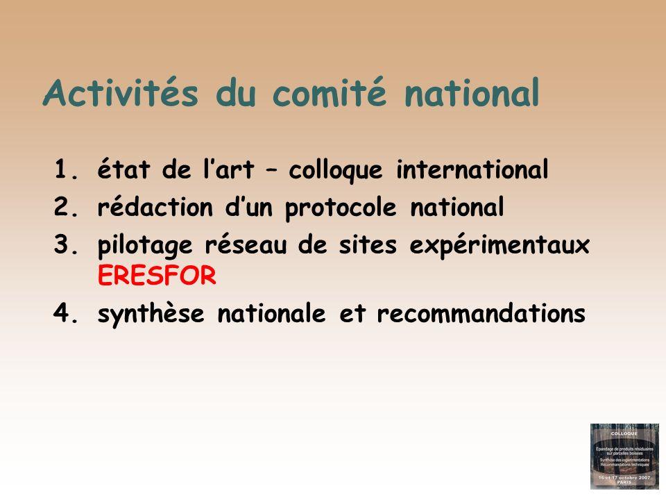 Activités du comité national