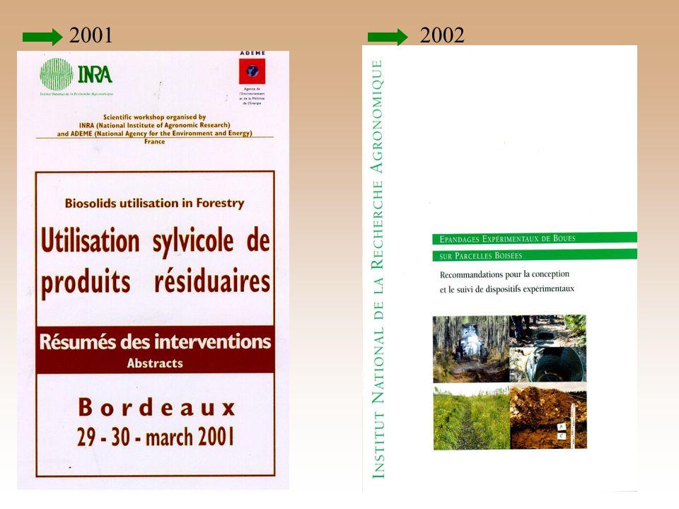 2001 2002