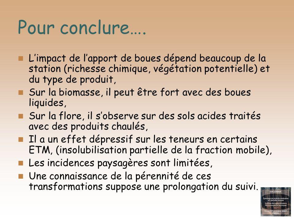 Pour conclure…. L'impact de l'apport de boues dépend beaucoup de la station (richesse chimique, végétation potentielle) et du type de produit,
