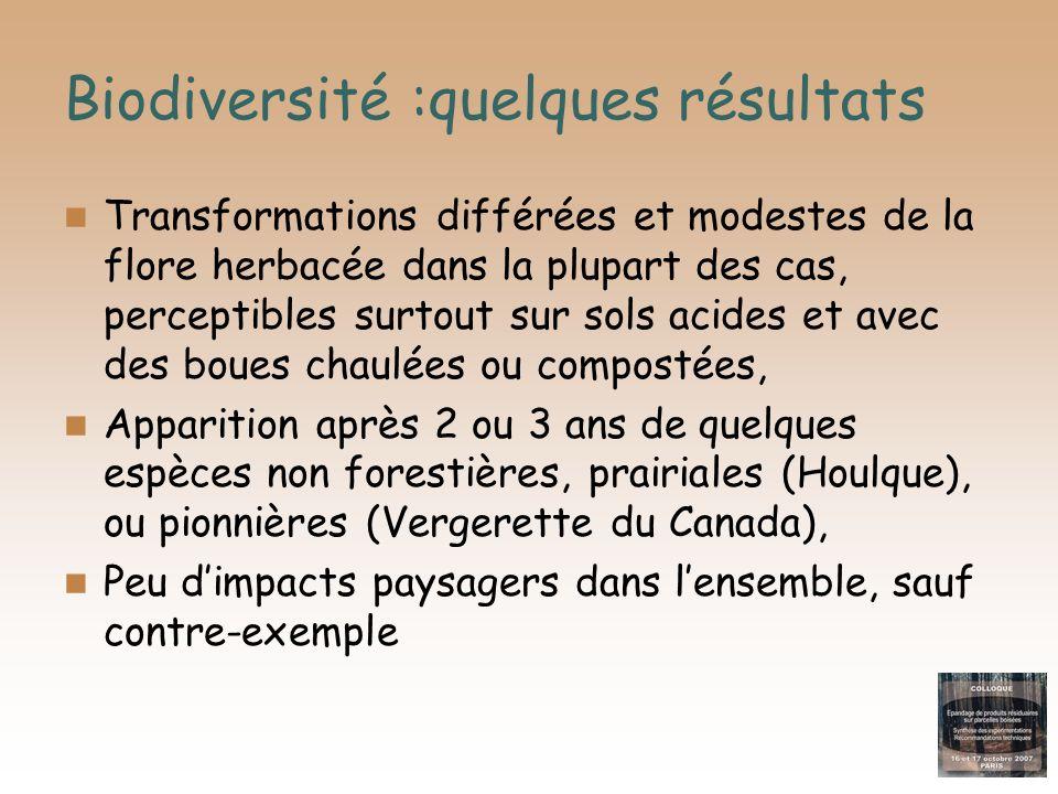 Biodiversité :quelques résultats