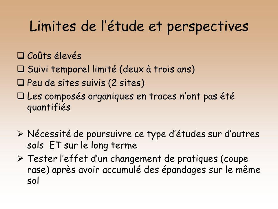 Limites de l'étude et perspectives