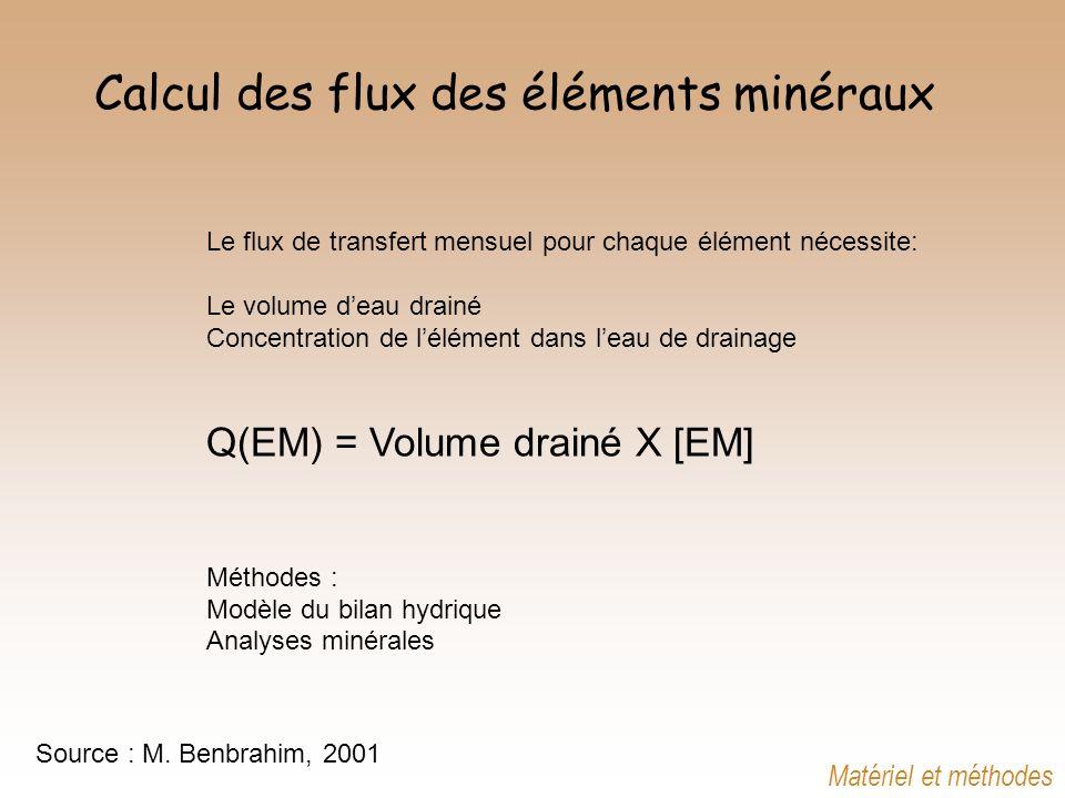 Calcul des flux des éléments minéraux