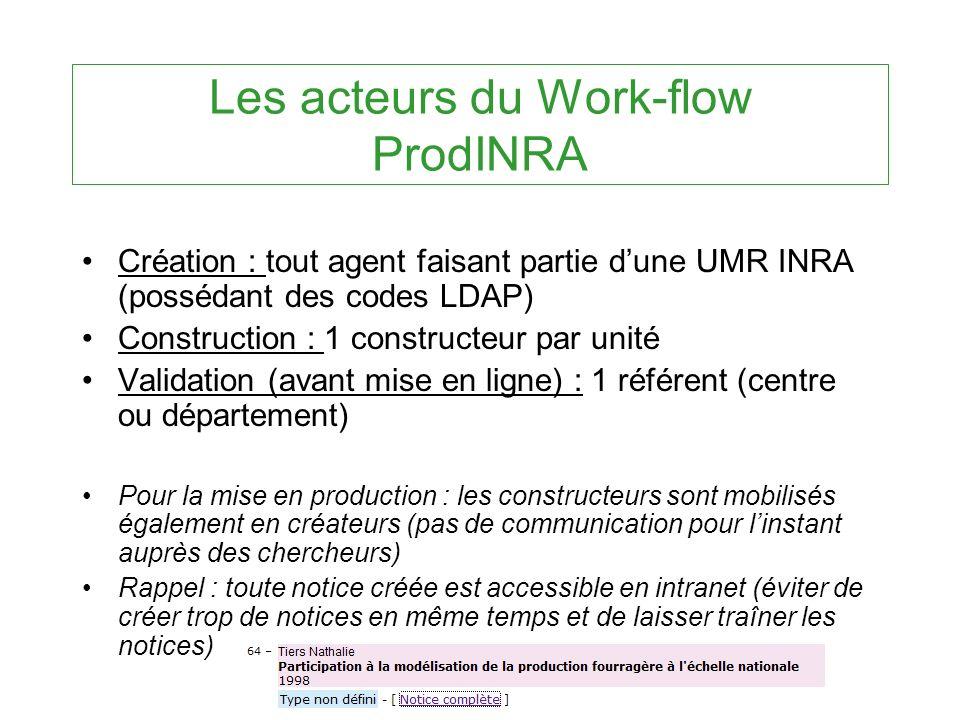 Les acteurs du Work-flow ProdINRA