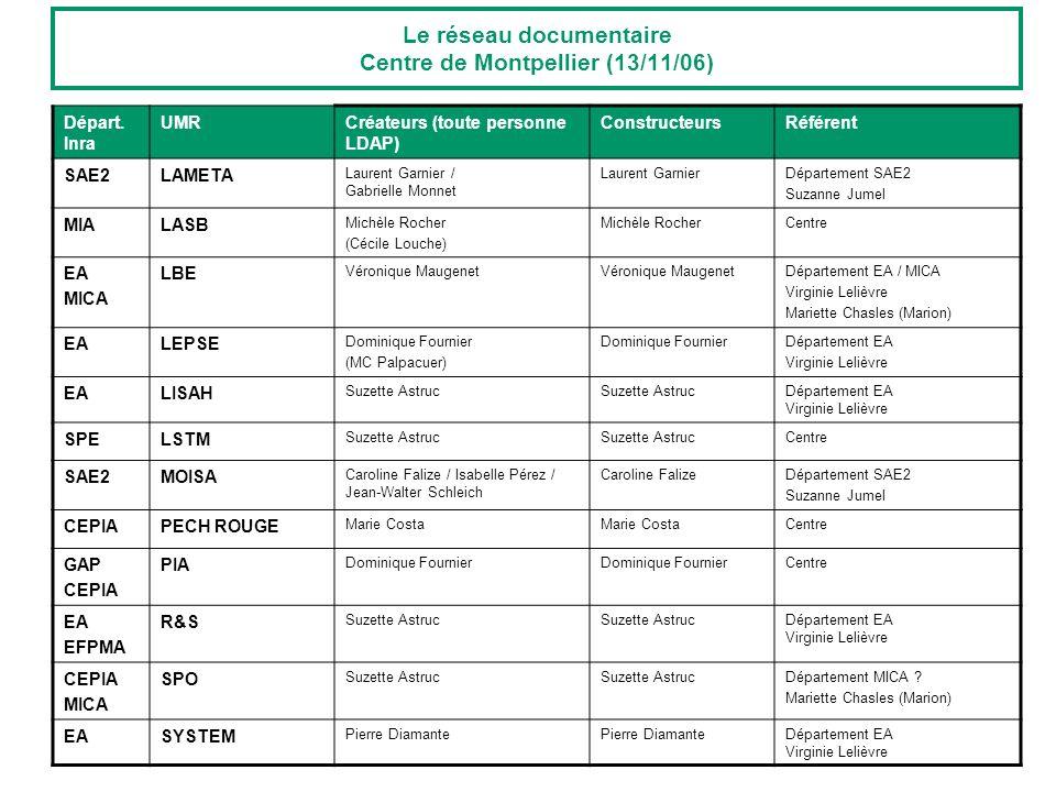 Le réseau documentaire Centre de Montpellier (13/11/06)
