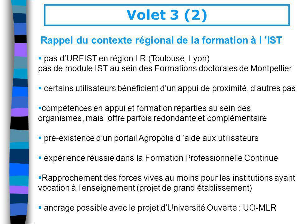 Volet 3 (2) Rappel du contexte régional de la formation à l 'IST