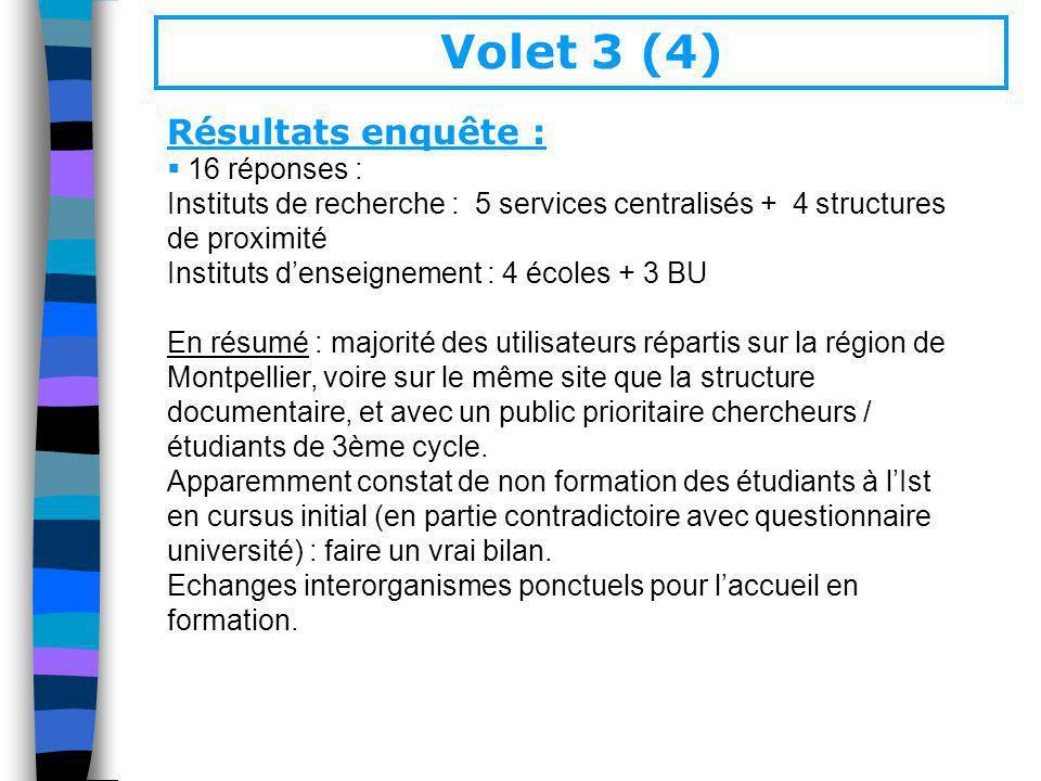 Volet 3 (4) Résultats enquête :