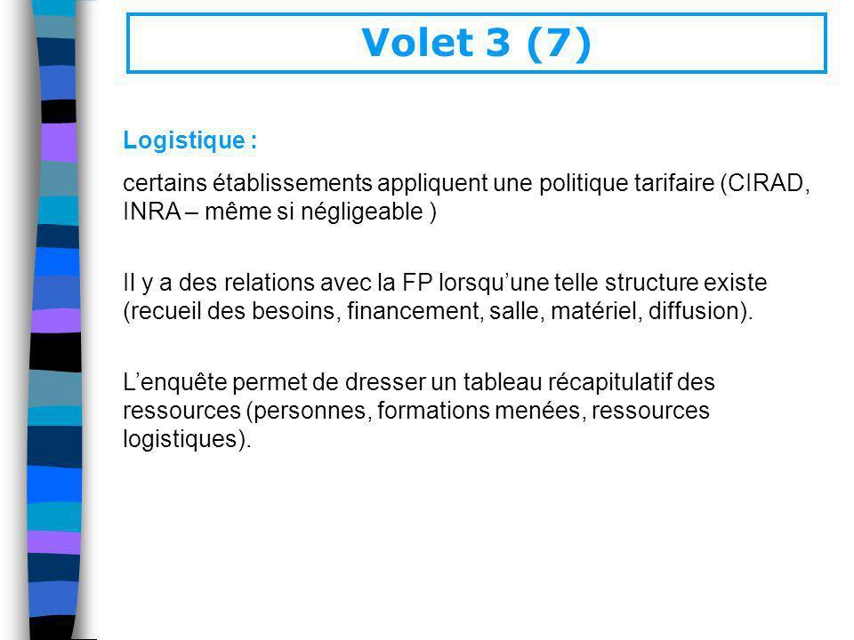 Volet 3 (7) Logistique : certains établissements appliquent une politique tarifaire (CIRAD, INRA – même si négligeable )