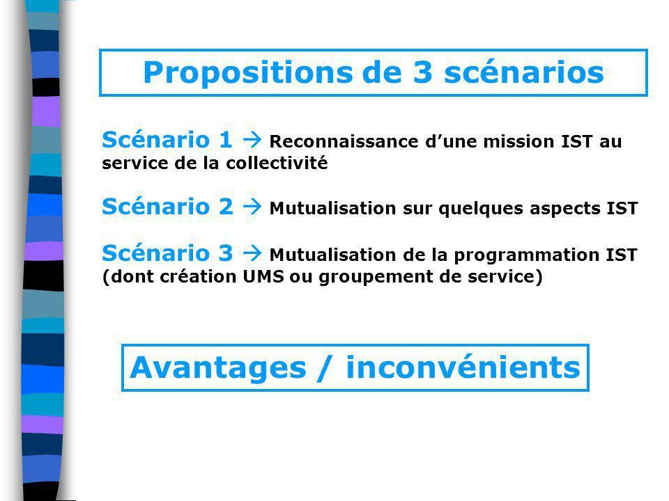 Propositions de 3 scénarios