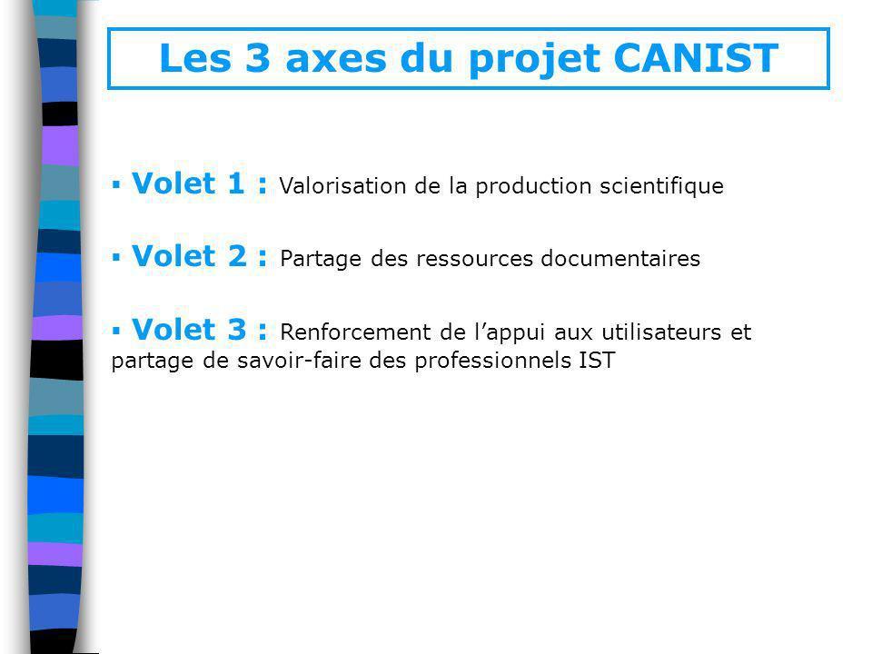 Les 3 axes du projet CANIST