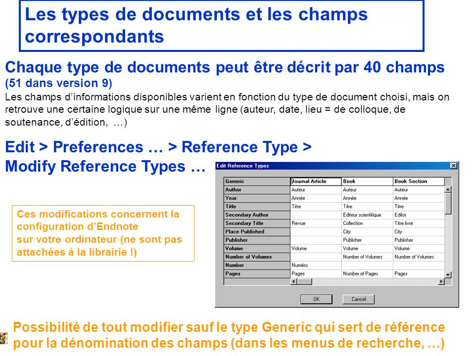 Les types de documents et les champs correspondants