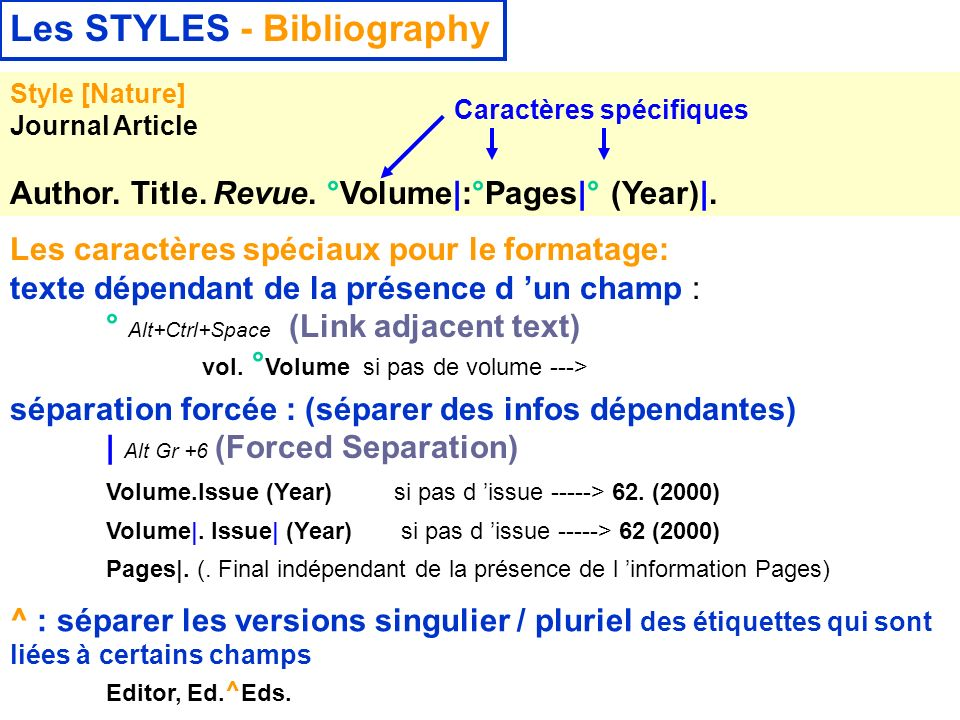 Les STYLES - Bibliography