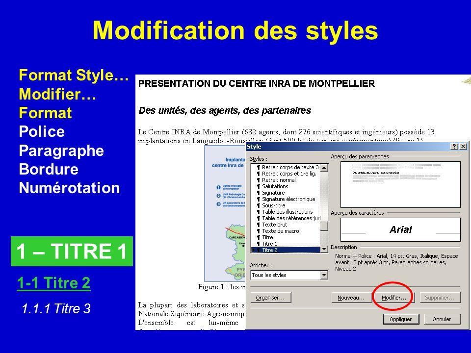 Modification des styles