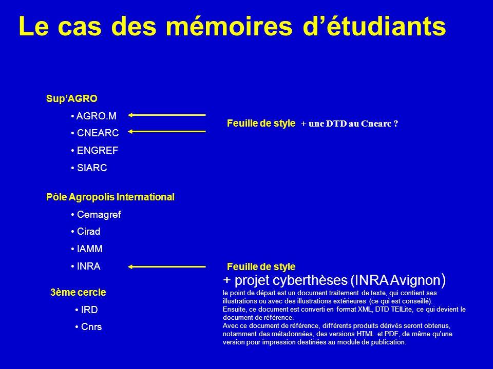 Le cas des mémoires d'étudiants