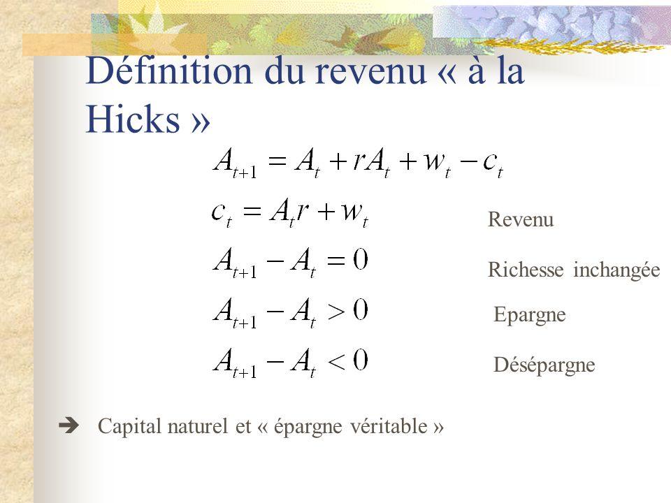 Définition du revenu « à la Hicks »