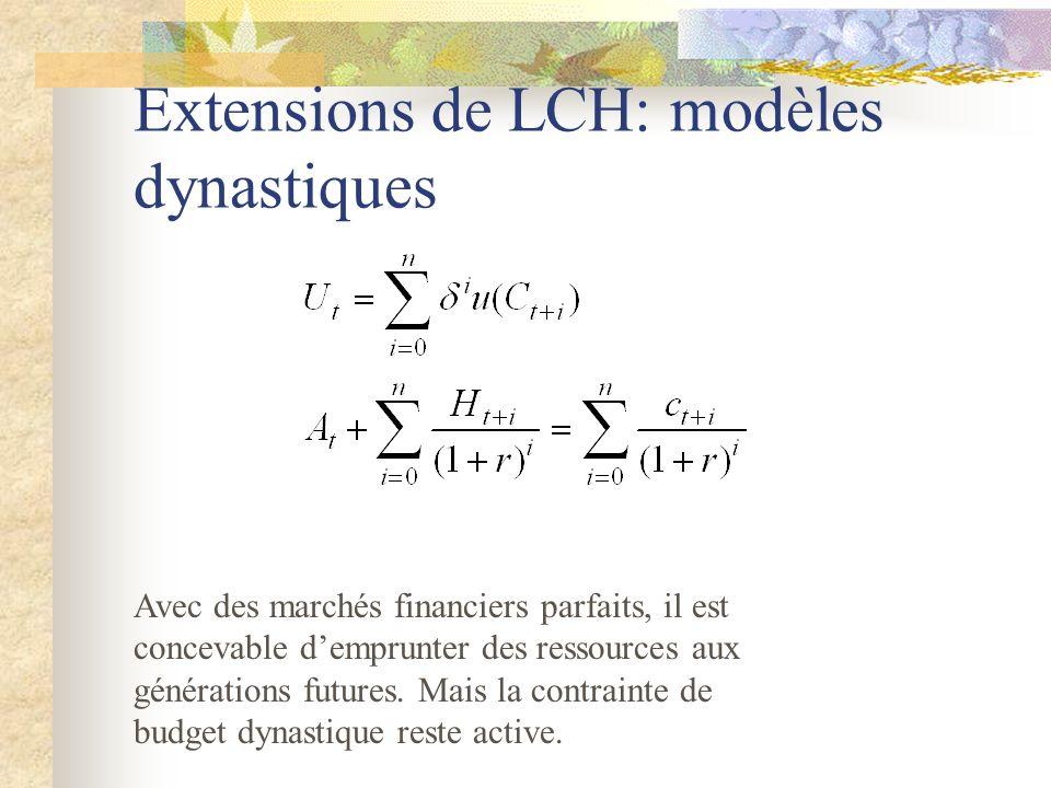 Extensions de LCH: modèles dynastiques