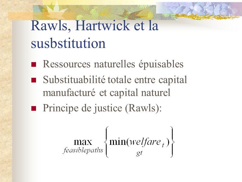 Rawls, Hartwick et la susbstitution