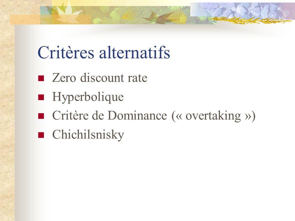 Critères alternatifs Zero discount rate Hyperbolique