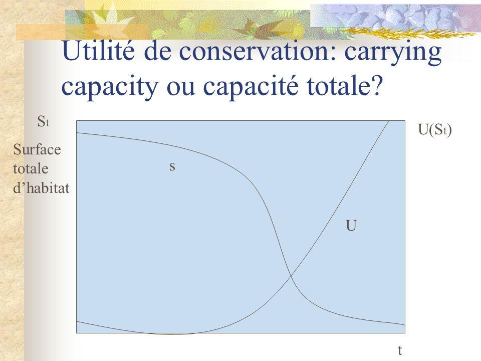 Utilité de conservation: carrying capacity ou capacité totale