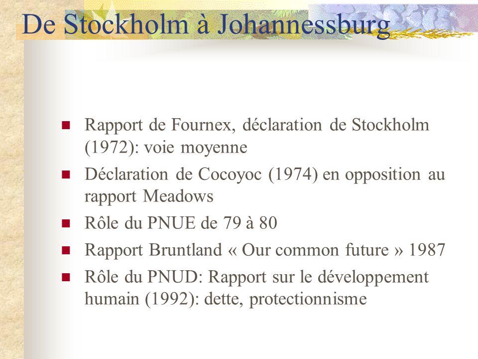 De Stockholm à Johannessburg