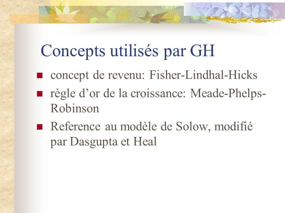 Concepts utilisés par GH