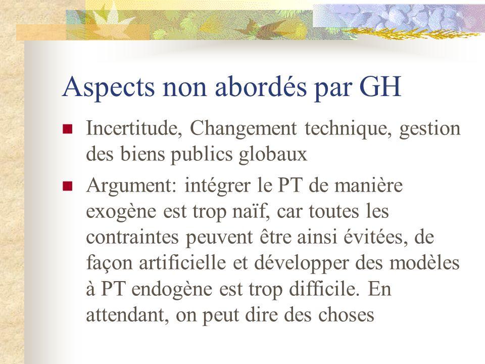 Aspects non abordés par GH
