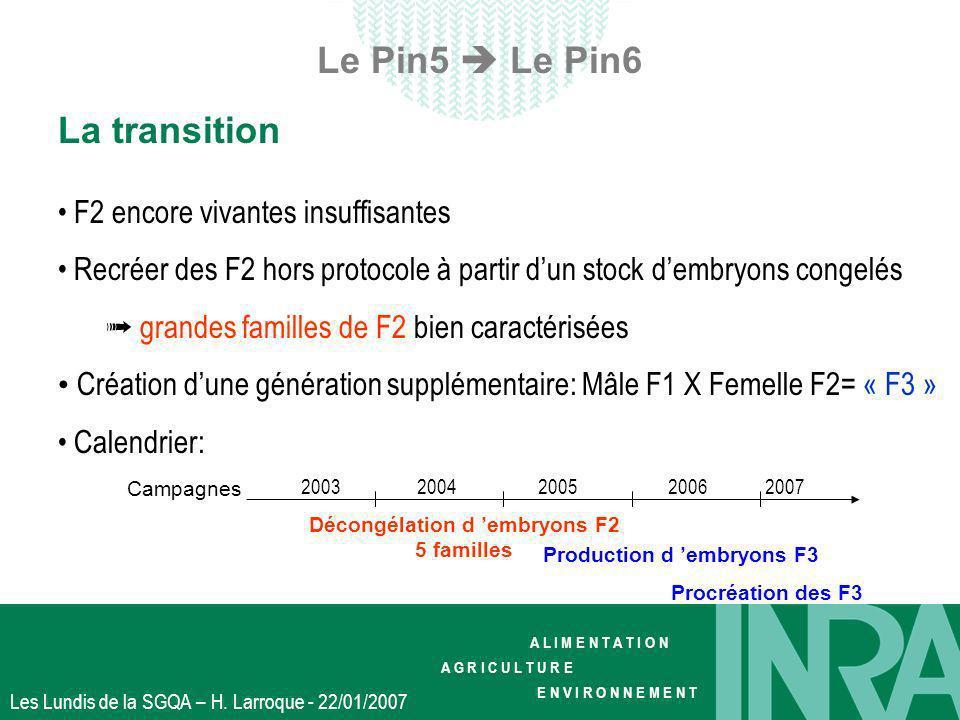 Décongélation d 'embryons F2