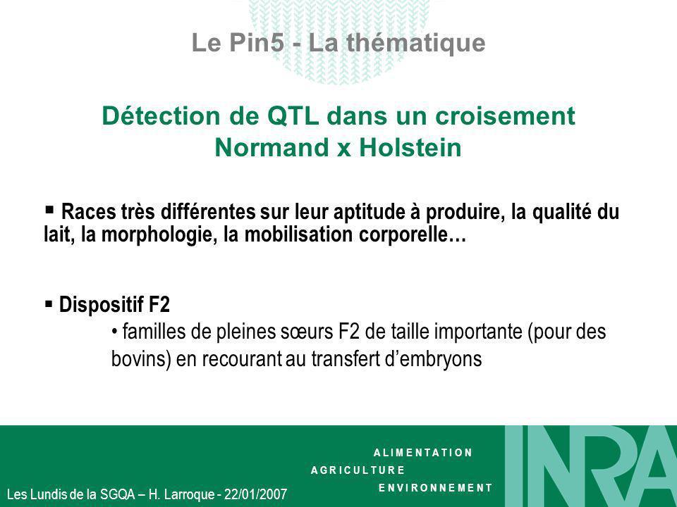 Détection de QTL dans un croisement Normand x Holstein