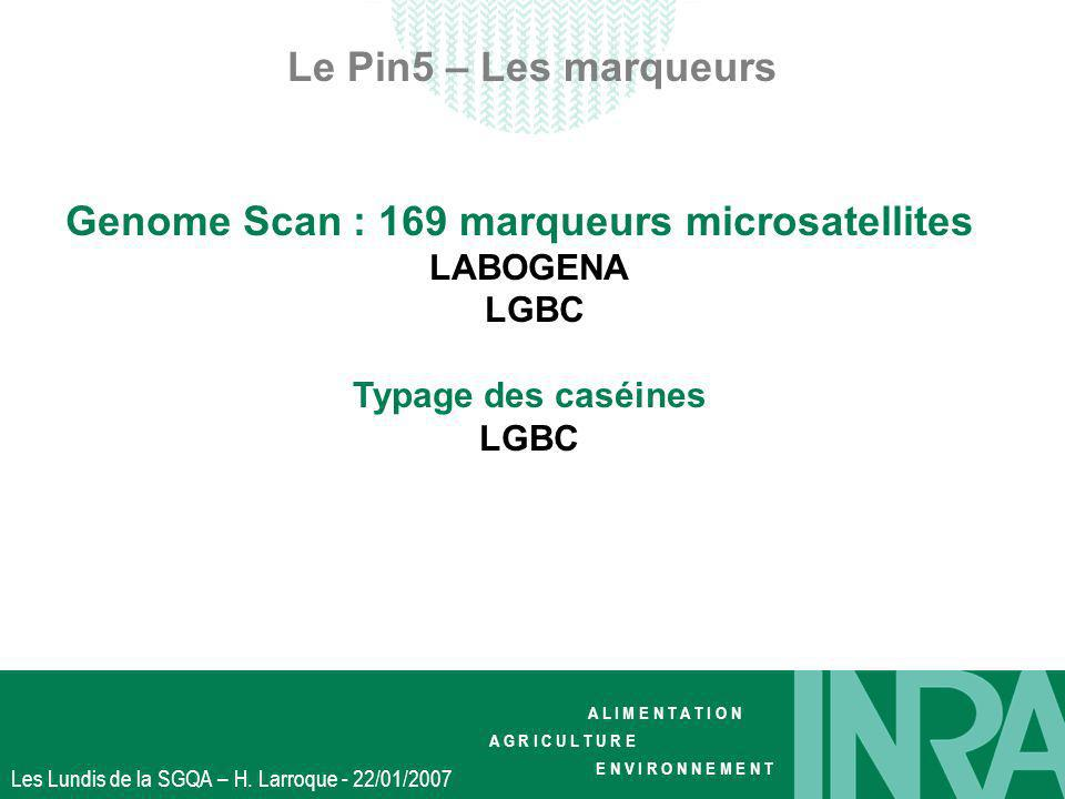 Genome Scan : 169 marqueurs microsatellites